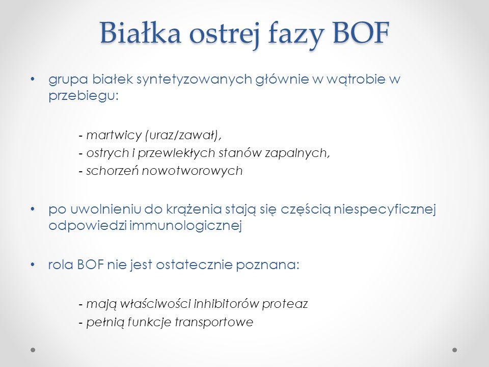 Białka ostrej fazy BOF grupa białek syntetyzowanych głównie w wątrobie w przebiegu: - martwicy (uraz/zawał),