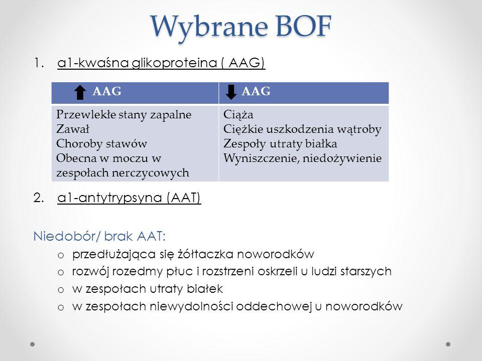 Wybrane BOF α1-kwaśna glikoproteina ( AAG) a1-antytrypsyna (AAT)
