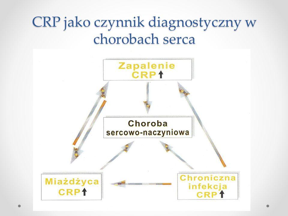CRP jako czynnik diagnostyczny w chorobach serca
