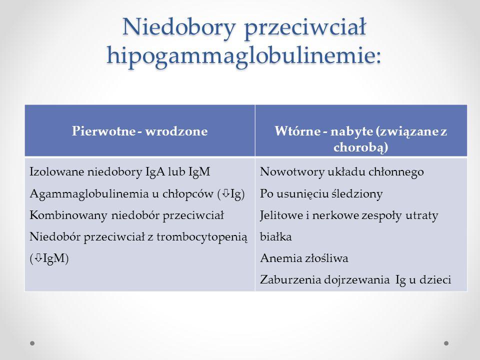 Niedobory przeciwciał hipogammaglobulinemie: