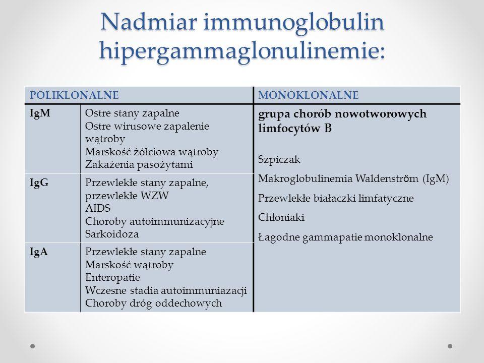 Nadmiar immunoglobulin hipergammaglonulinemie:
