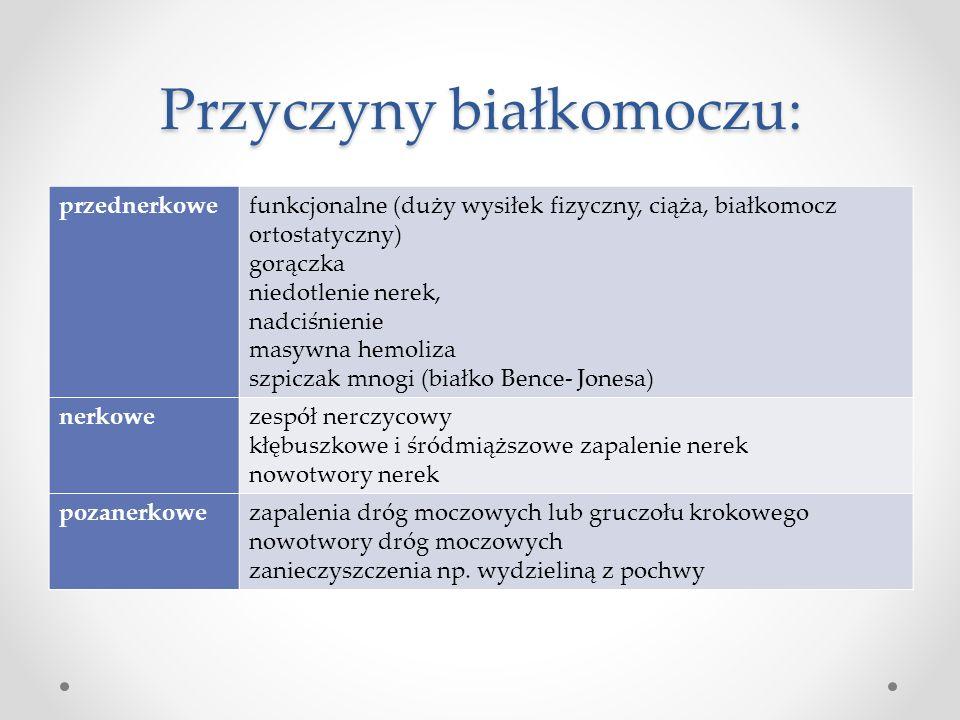 Przyczyny białkomoczu: