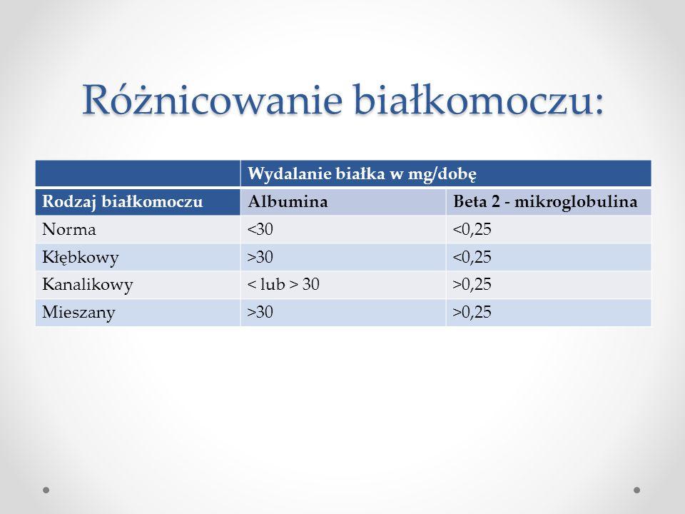 Różnicowanie białkomoczu: