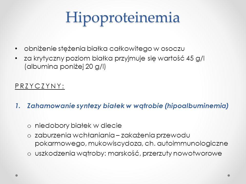 Hipoproteinemia obniżenie stężenia białka całkowitego w osoczu