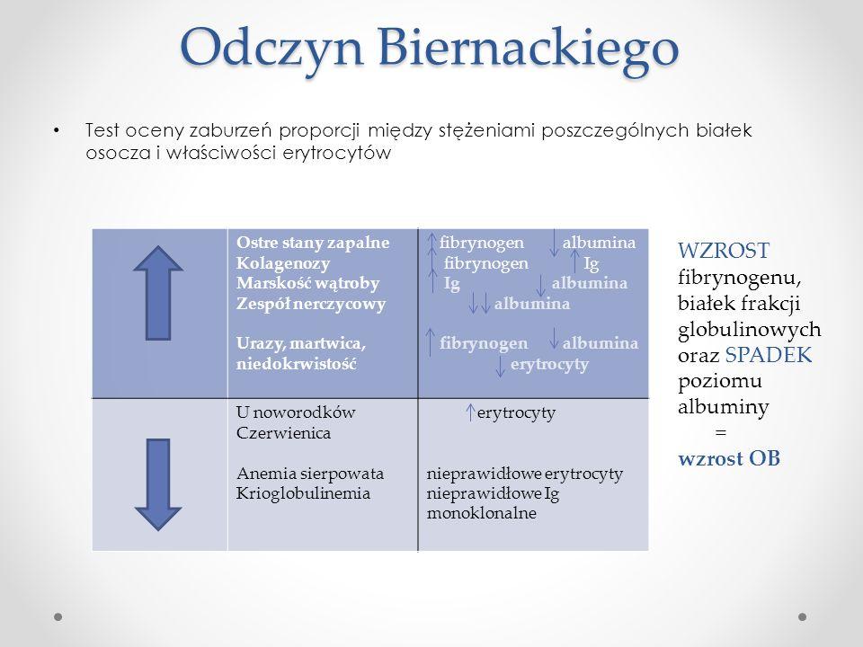 Odczyn Biernackiego Test oceny zaburzeń proporcji między stężeniami poszczególnych białek osocza i właściwości erytrocytów.