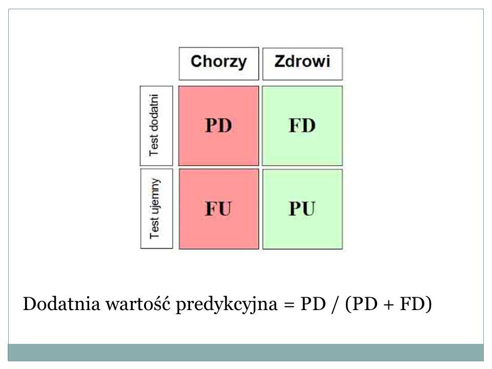Dodatnia wartość predykcyjna = PD / (PD + FD)