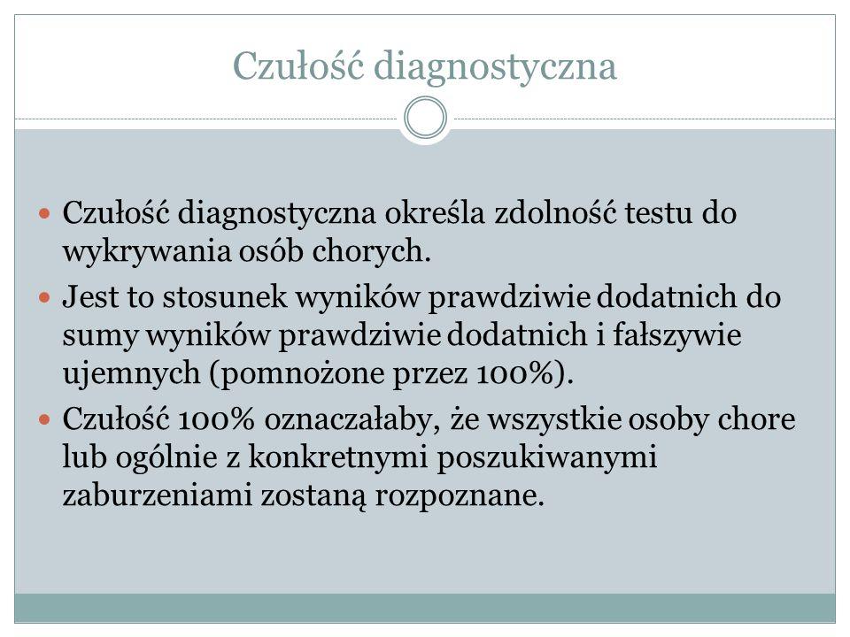 Czułość diagnostyczna