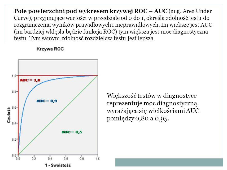 Pole powierzchni pod wykresem krzywej ROC – AUC (ang
