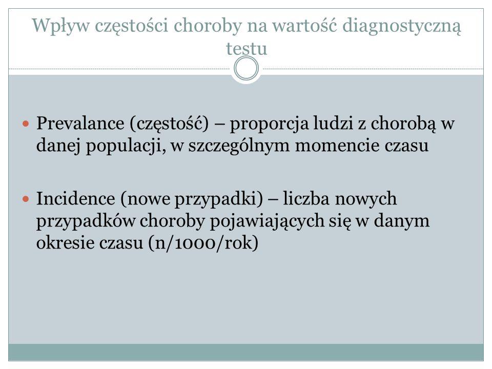 Wpływ częstości choroby na wartość diagnostyczną testu
