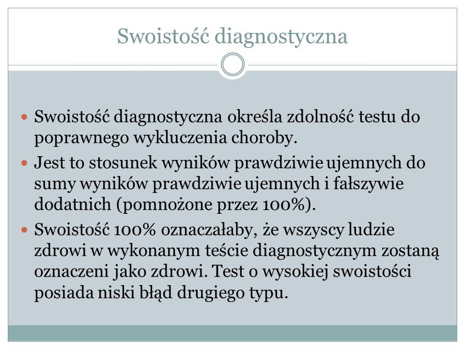 Swoistość diagnostyczna