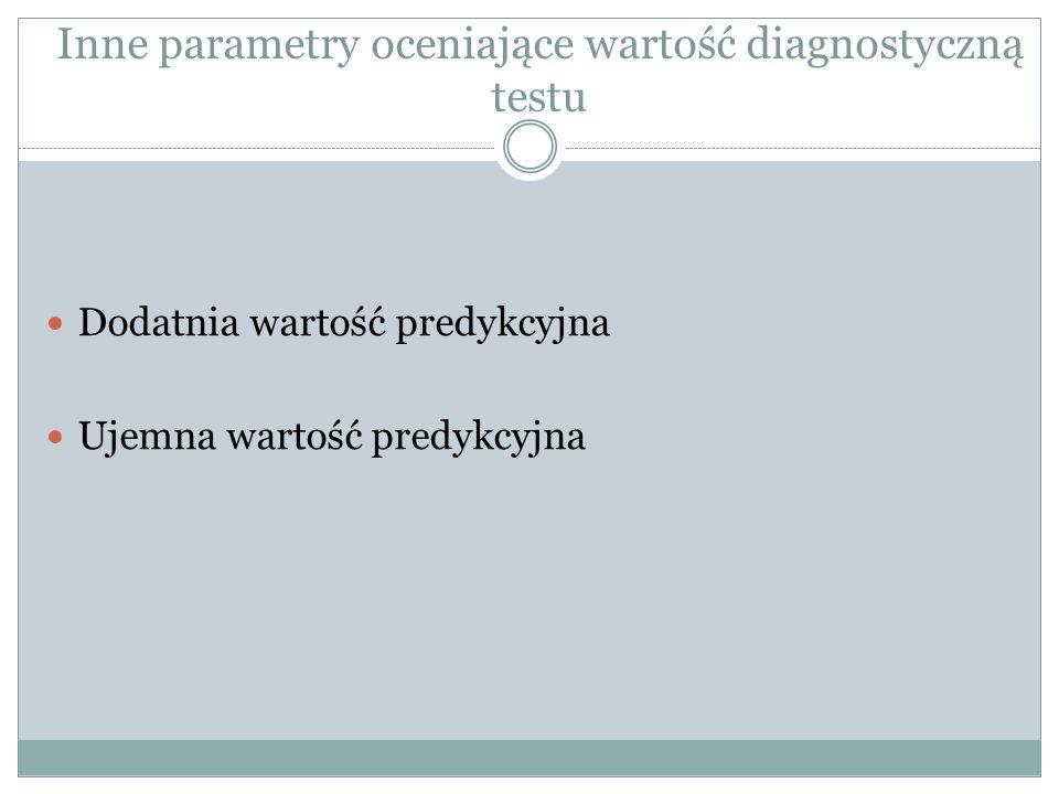 Inne parametry oceniające wartość diagnostyczną testu