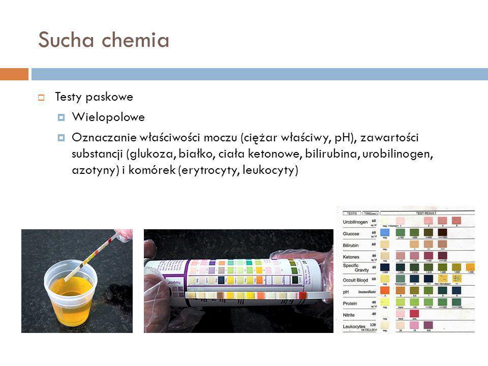 Sucha chemia Testy paskowe Wielopolowe