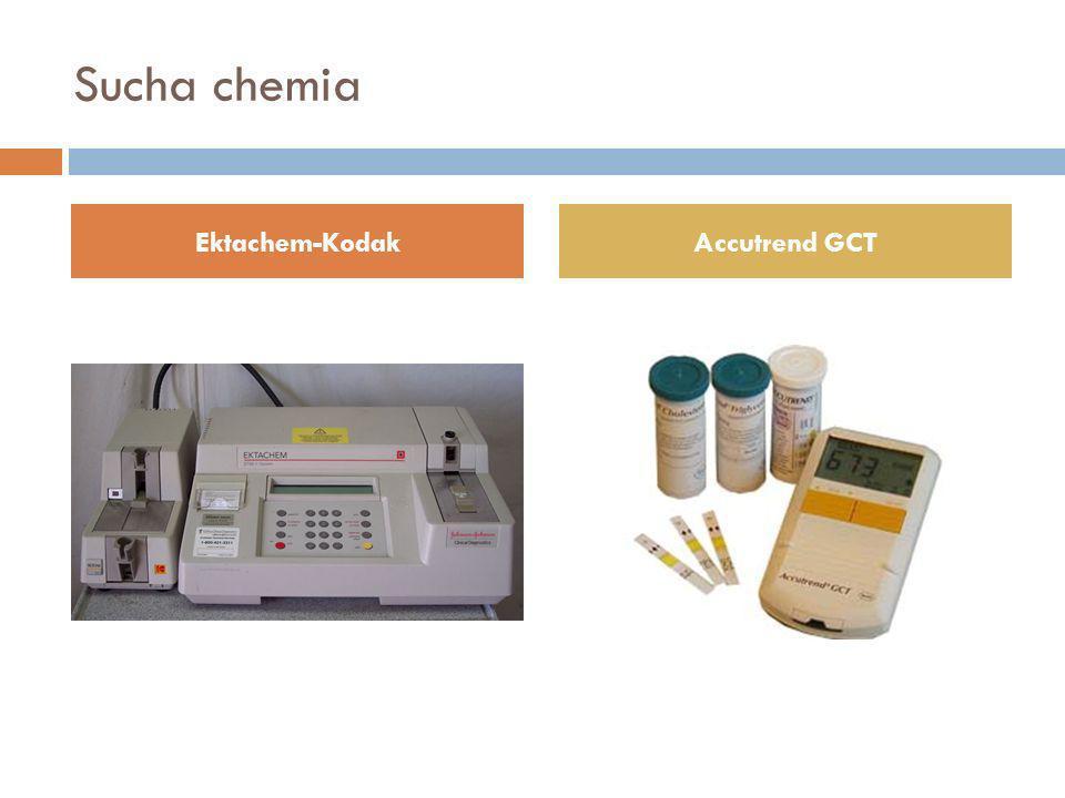 Sucha chemia Ektachem-Kodak Accutrend GCT