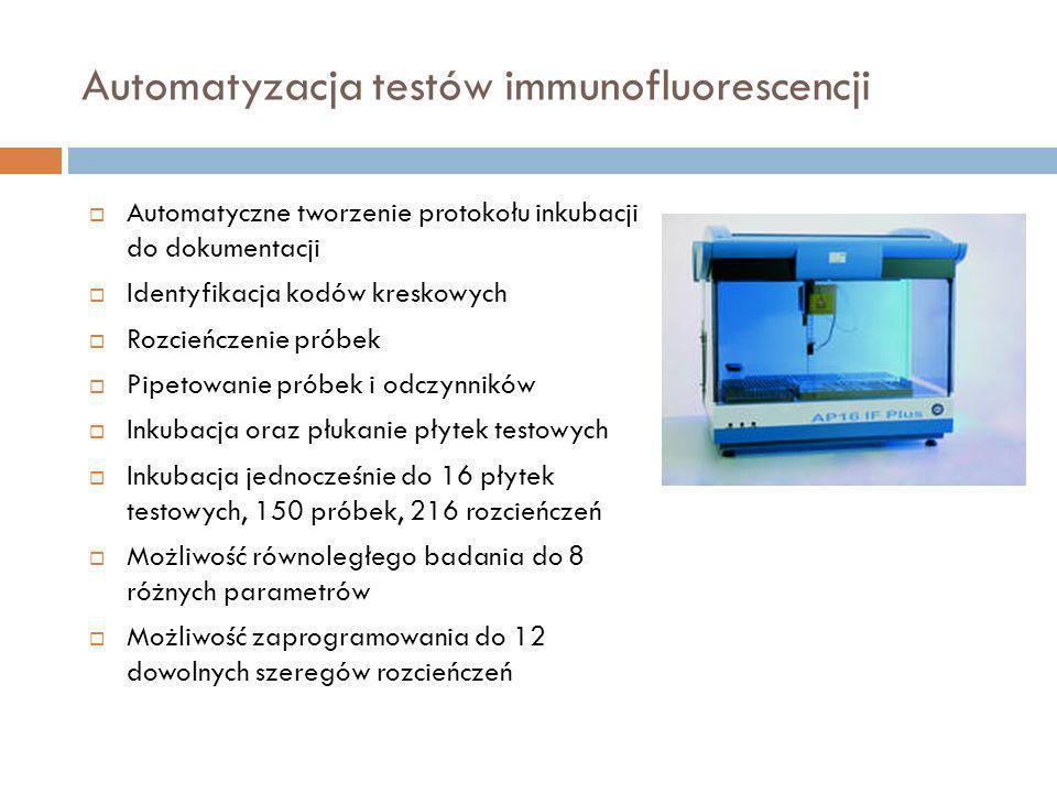 Automatyzacja testów immunofluorescencji