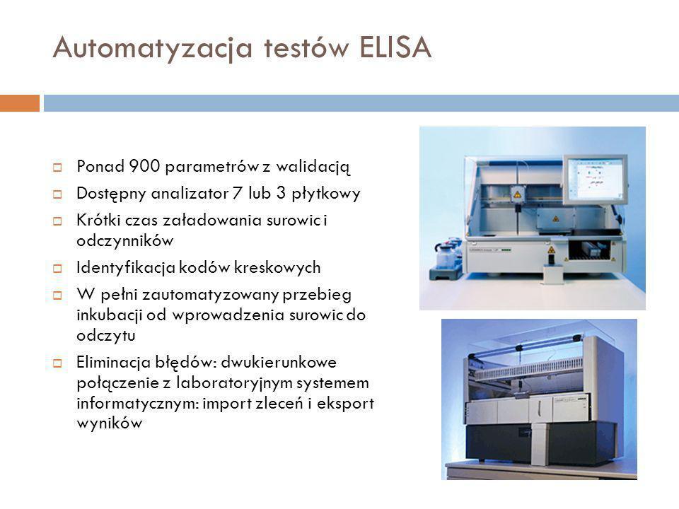 Automatyzacja testów ELISA