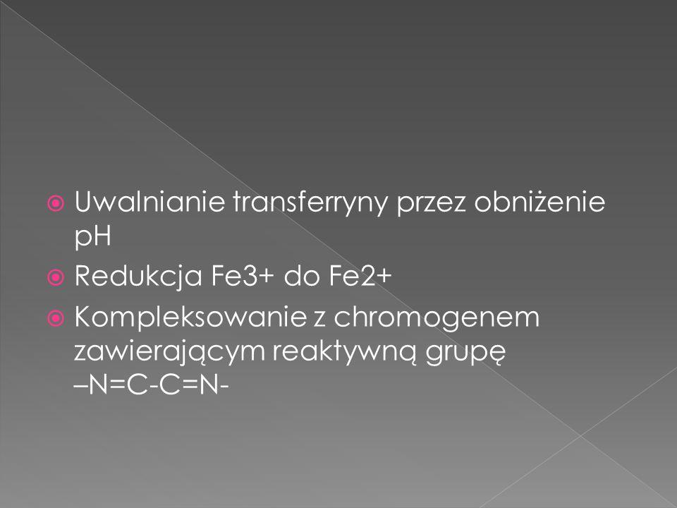 Uwalnianie transferryny przez obniżenie pH
