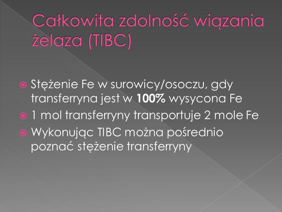 Całkowita zdolność wiązania żelaza (TIBC)