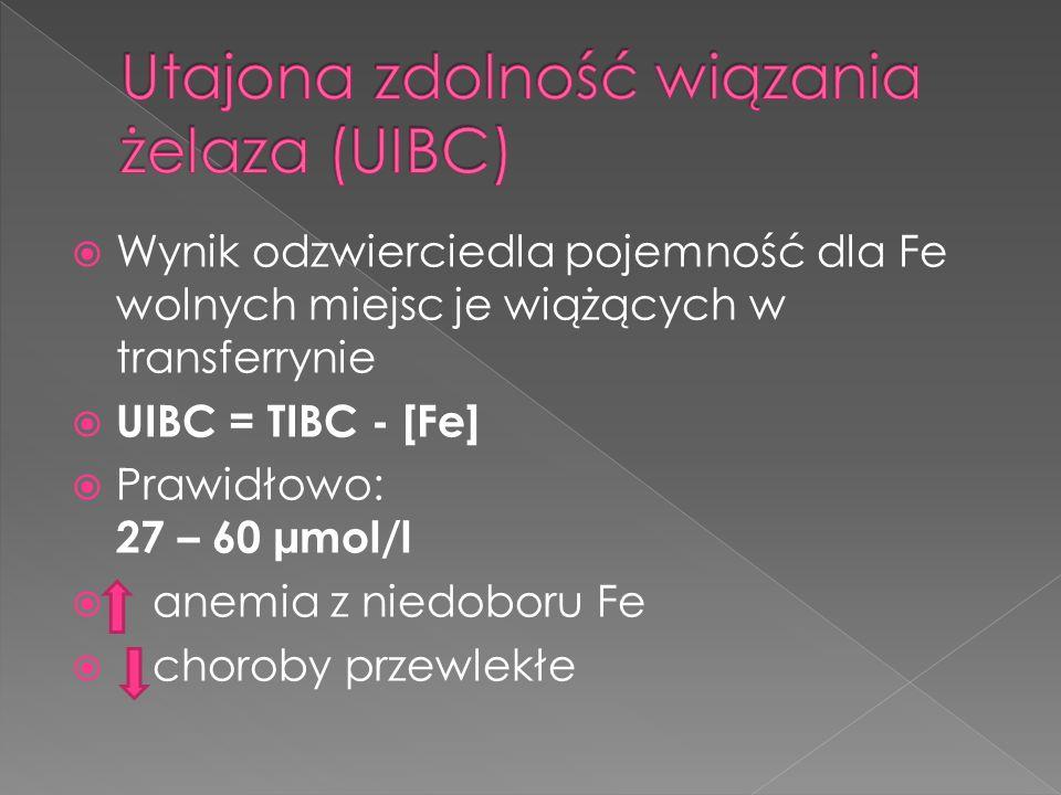 Utajona zdolność wiązania żelaza (UIBC)