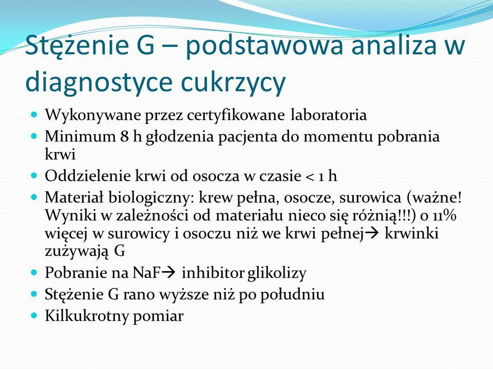 Stężenie G – podstawowa analiza w diagnostyce cukrzycy