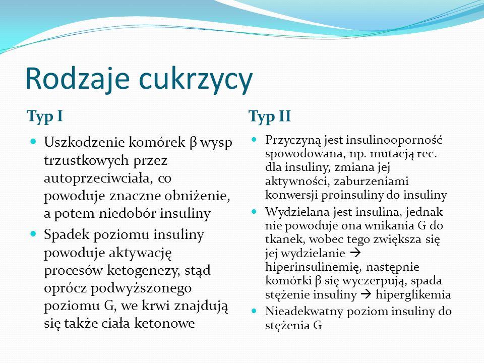 Rodzaje cukrzycy Typ I Typ II