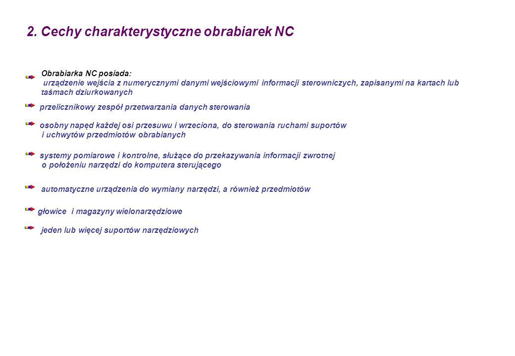 2. Cechy charakterystyczne obrabiarek NC
