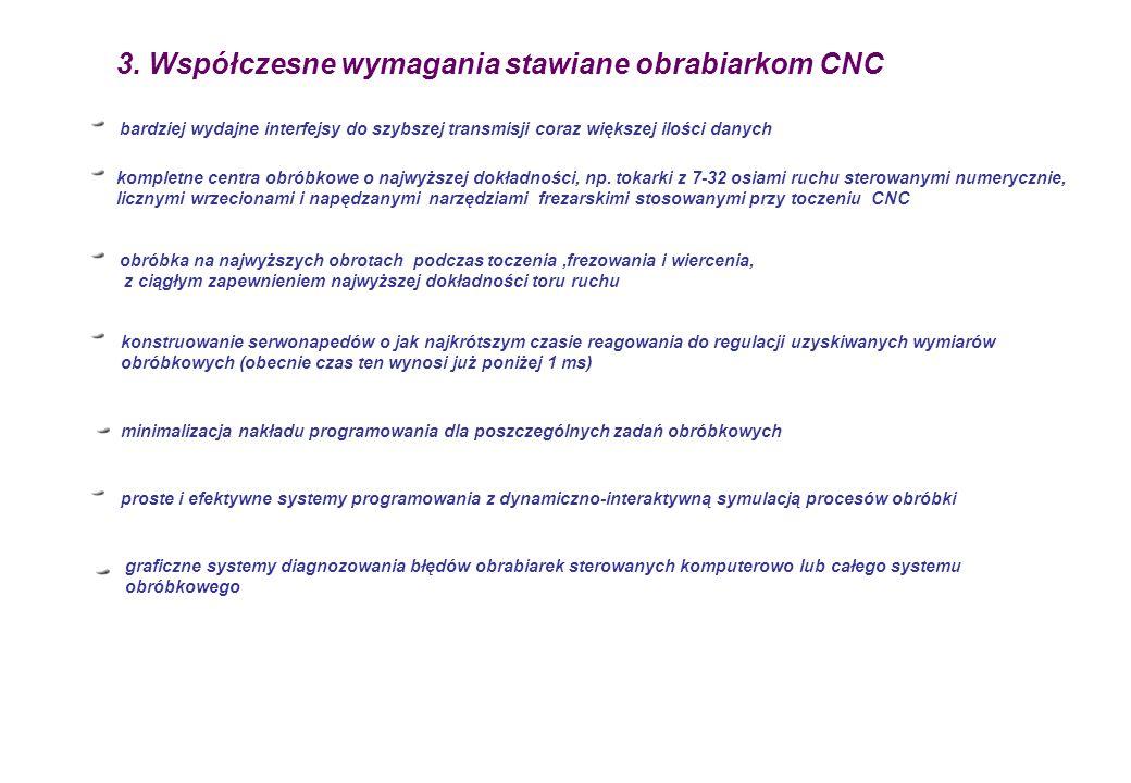 3. Współczesne wymagania stawiane obrabiarkom CNC