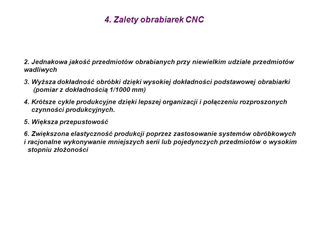 4. Zalety obrabiarek CNC 2. Jednakowa jakość przedmiotów obrabianych przy niewielkim udziale przedmiotów wadliwych.