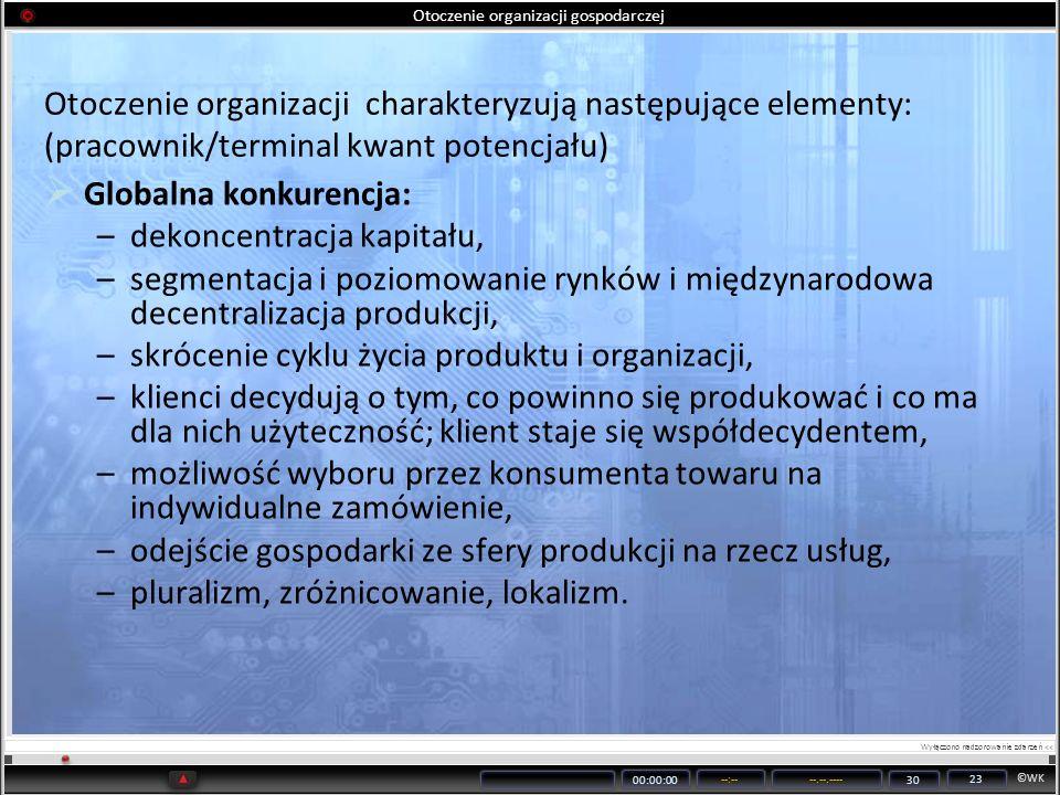 Otoczenie organizacji gospodarczej