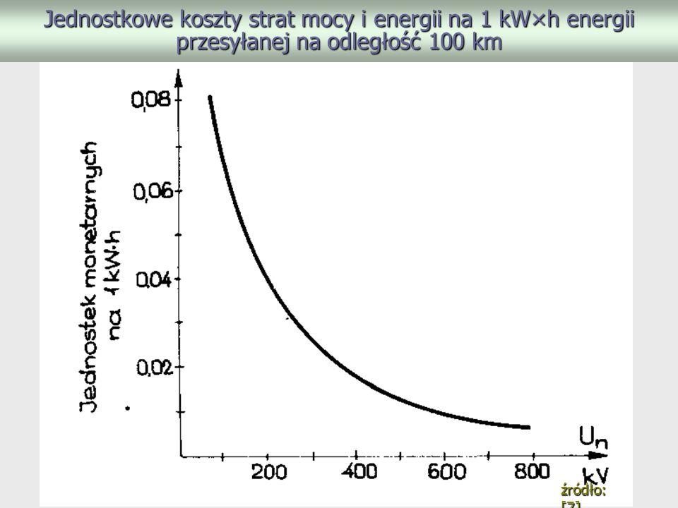 Jednostkowe koszty strat mocy i energii na 1 kW×h energii przesyłanej na odległość 100 km