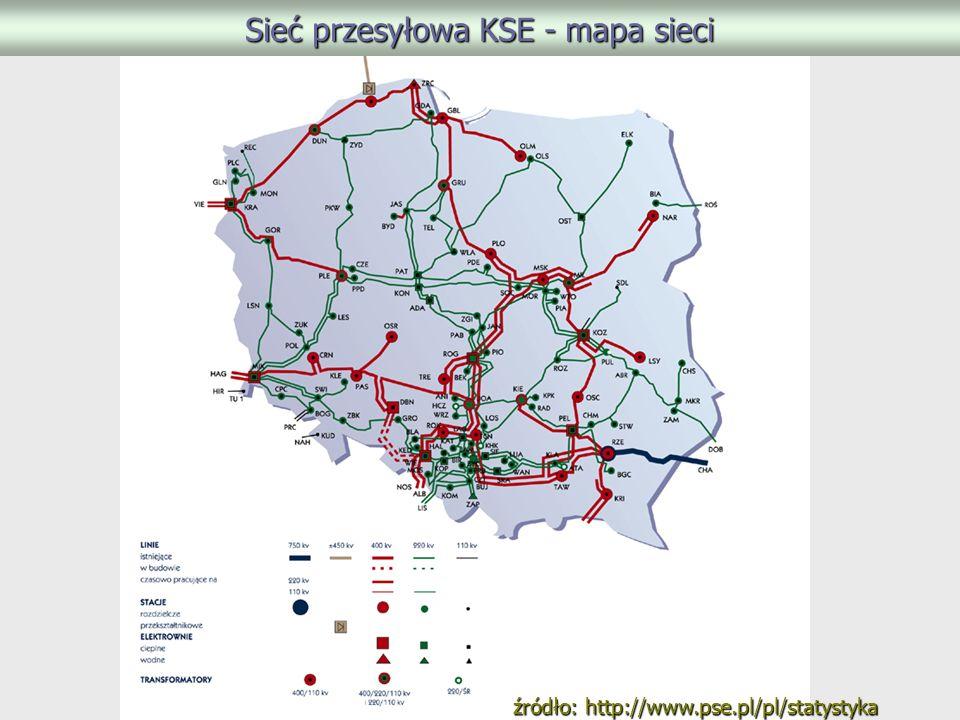 Sieć przesyłowa KSE - mapa sieci