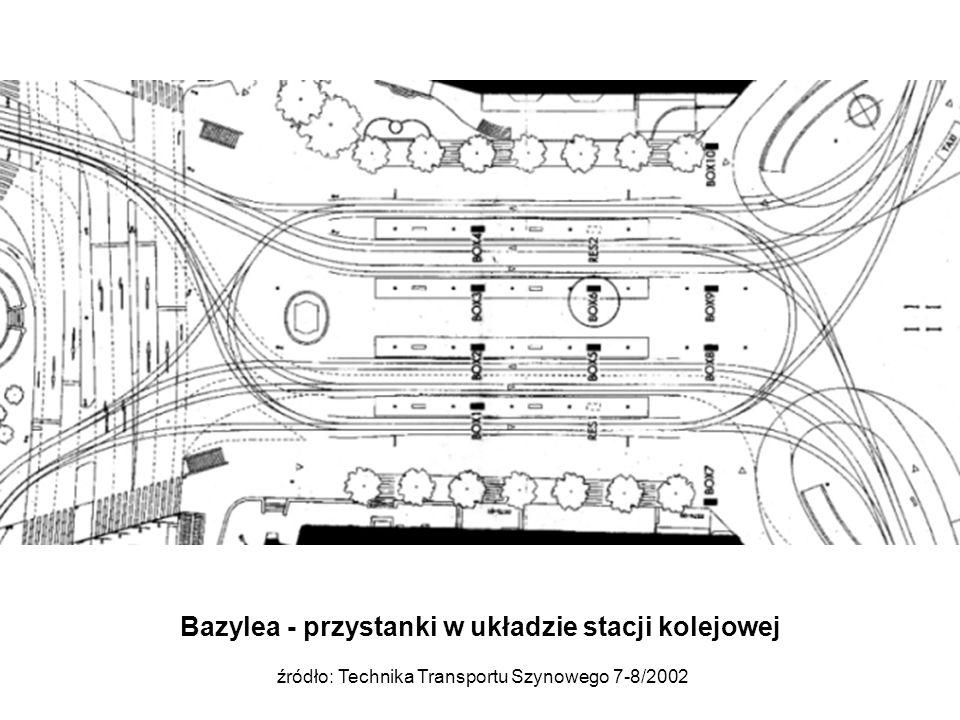 Bazylea - przystanki w układzie stacji kolejowej źródło: Technika Transportu Szynowego 7-8/2002