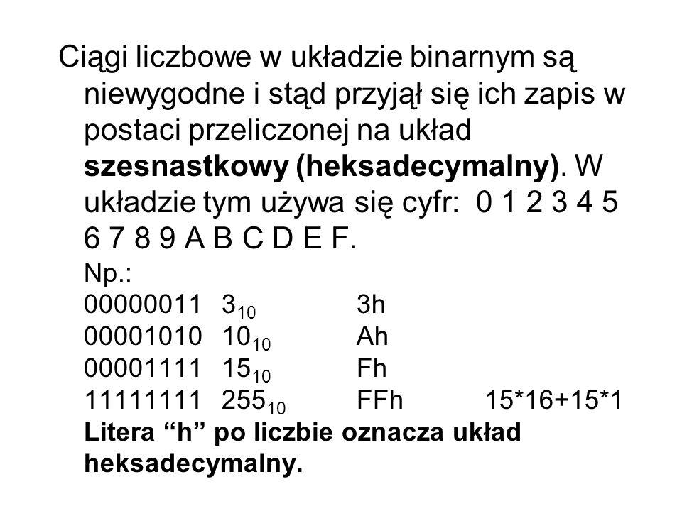 Ciągi liczbowe w układzie binarnym są niewygodne i stąd przyjął się ich zapis w postaci przeliczonej na układ szesnastkowy (heksadecymalny).