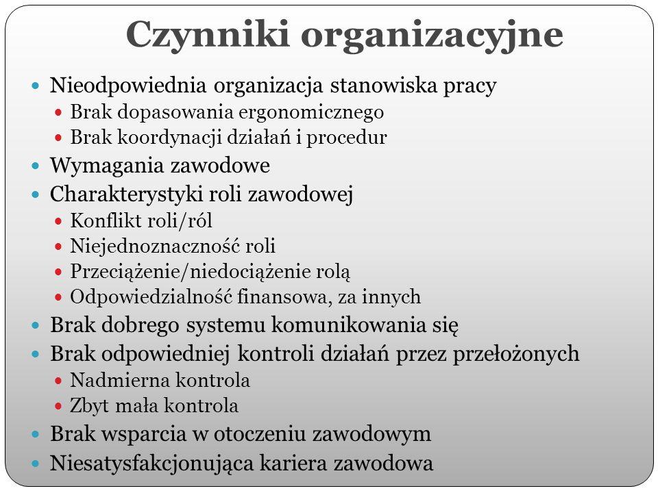 Czynniki organizacyjne