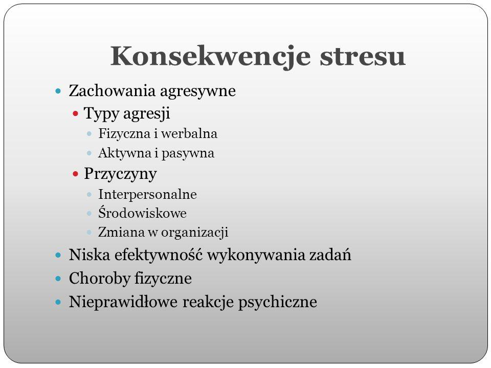 Konsekwencje stresu Zachowania agresywne Typy agresji Przyczyny