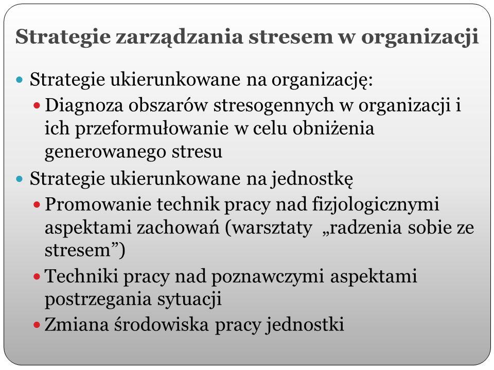 Strategie zarządzania stresem w organizacji