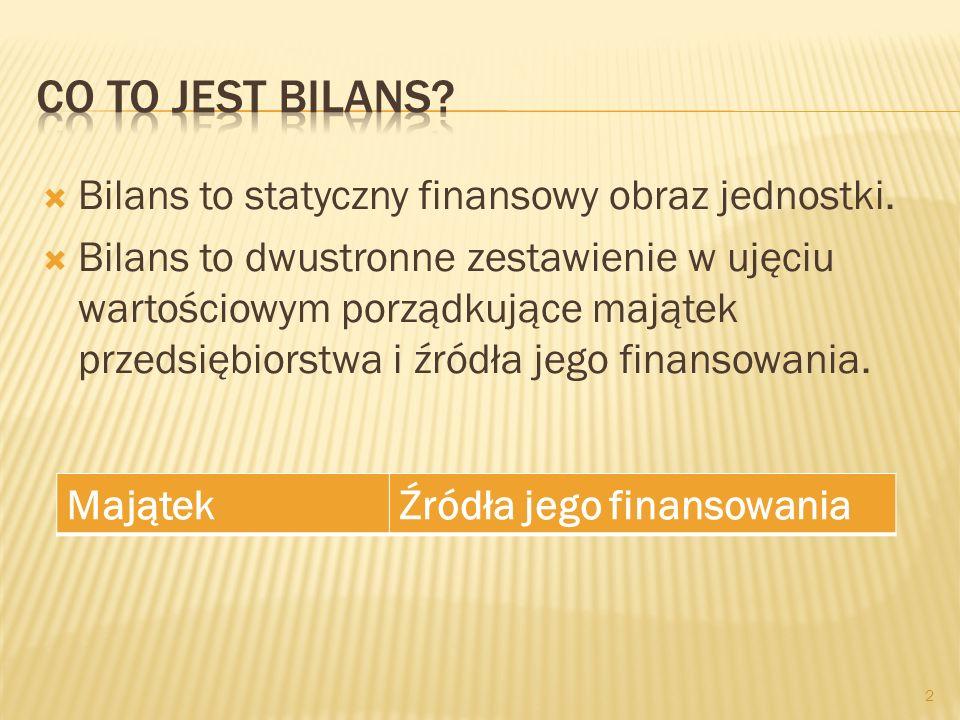 Co to jest bilans Bilans to statyczny finansowy obraz jednostki.