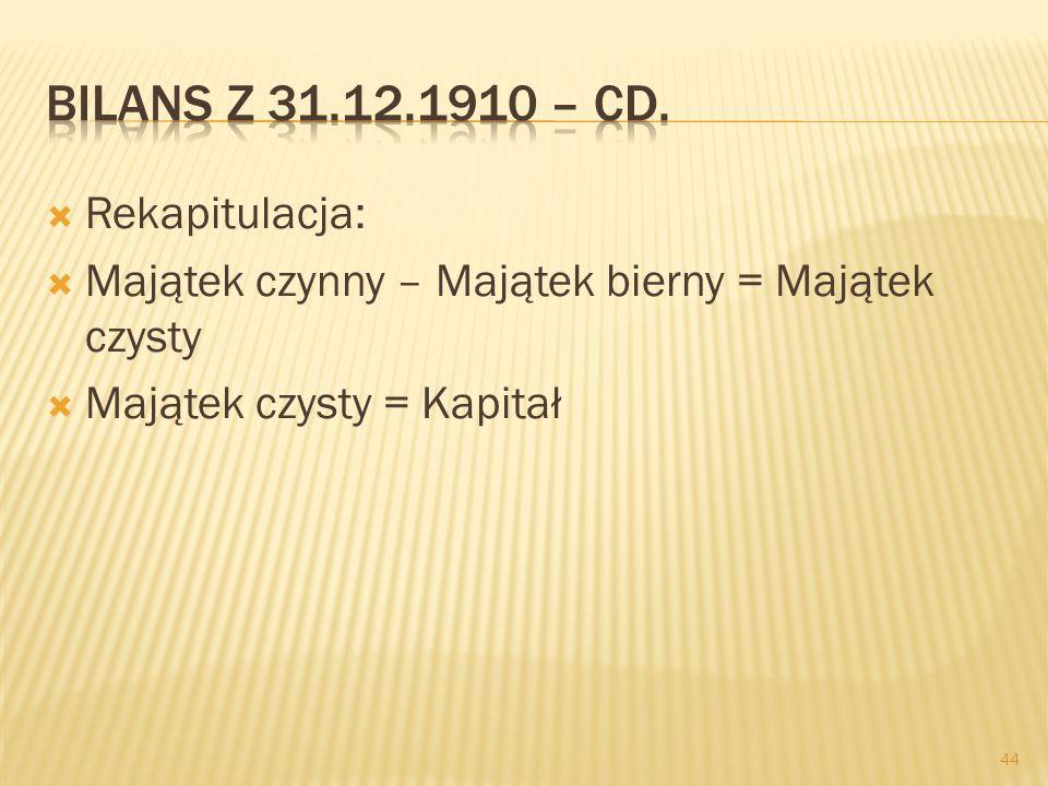 Bilans z 31.12.1910 – cd. Rekapitulacja: