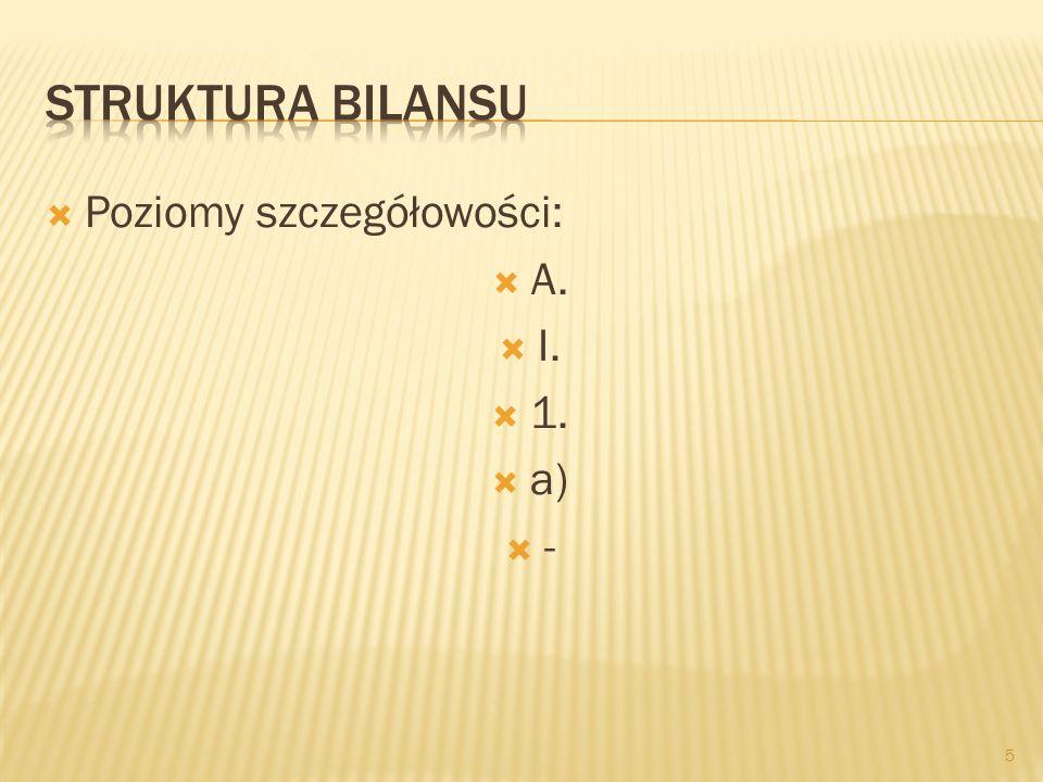 Struktura bilansu Poziomy szczegółowości: A. I. 1. a) -
