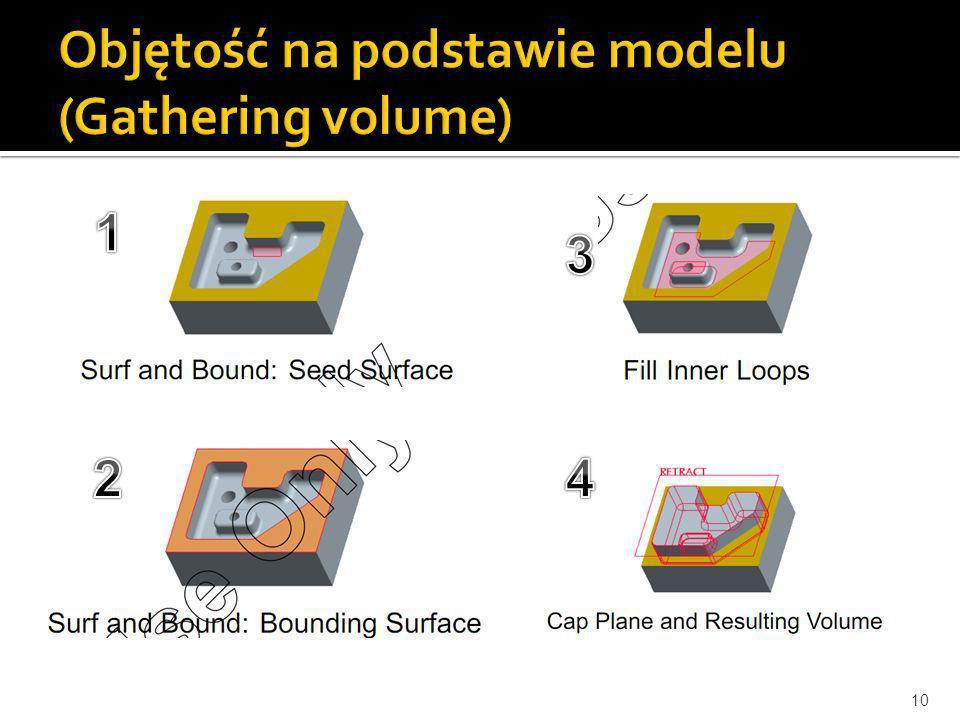 Objętość na podstawie modelu (Gathering volume)