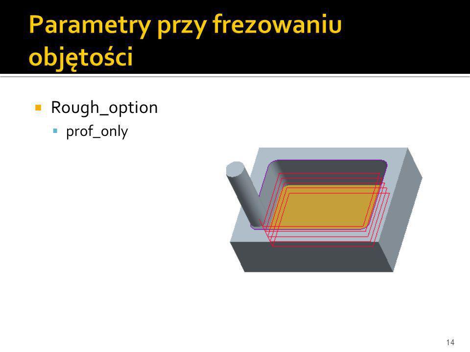 Parametry przy frezowaniu objętości