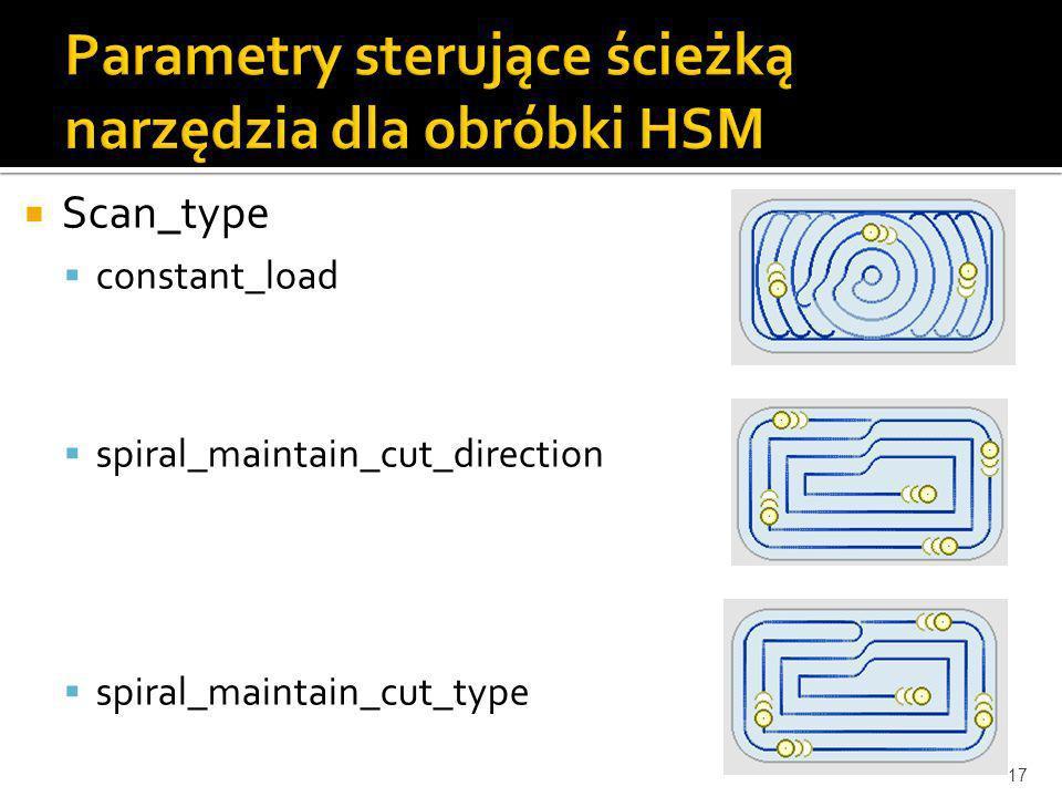 Parametry sterujące ścieżką narzędzia dla obróbki HSM