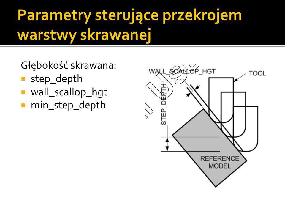 Parametry sterujące przekrojem warstwy skrawanej