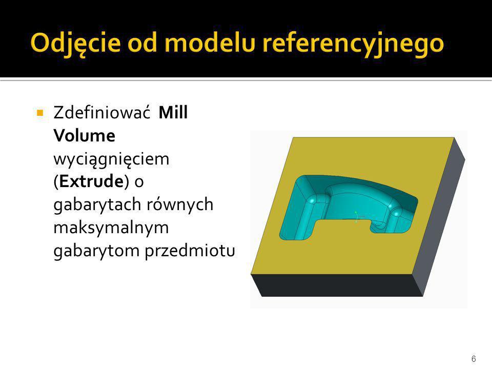 Odjęcie od modelu referencyjnego