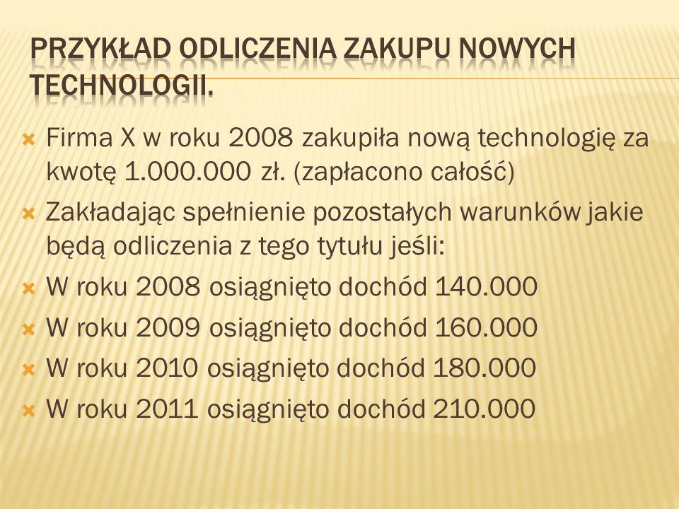 Przykład odliczenia zakupu nowych technologii.