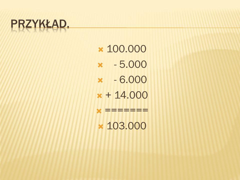 Przykład. 100.000 - 5.000 - 6.000 + 14.000 ======= 103.000