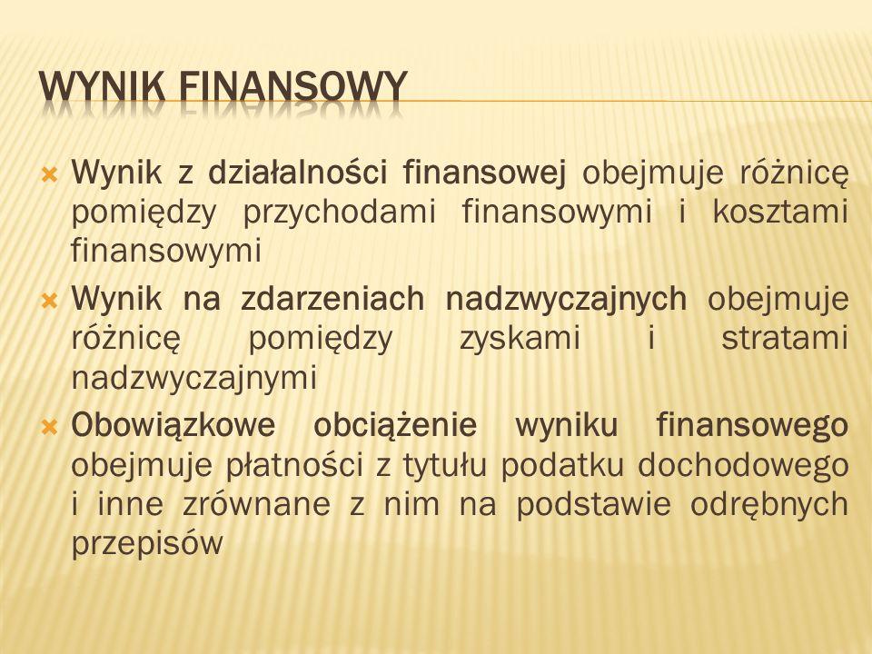 Wynik finansowy Wynik z działalności finansowej obejmuje różnicę pomiędzy przychodami finansowymi i kosztami finansowymi.