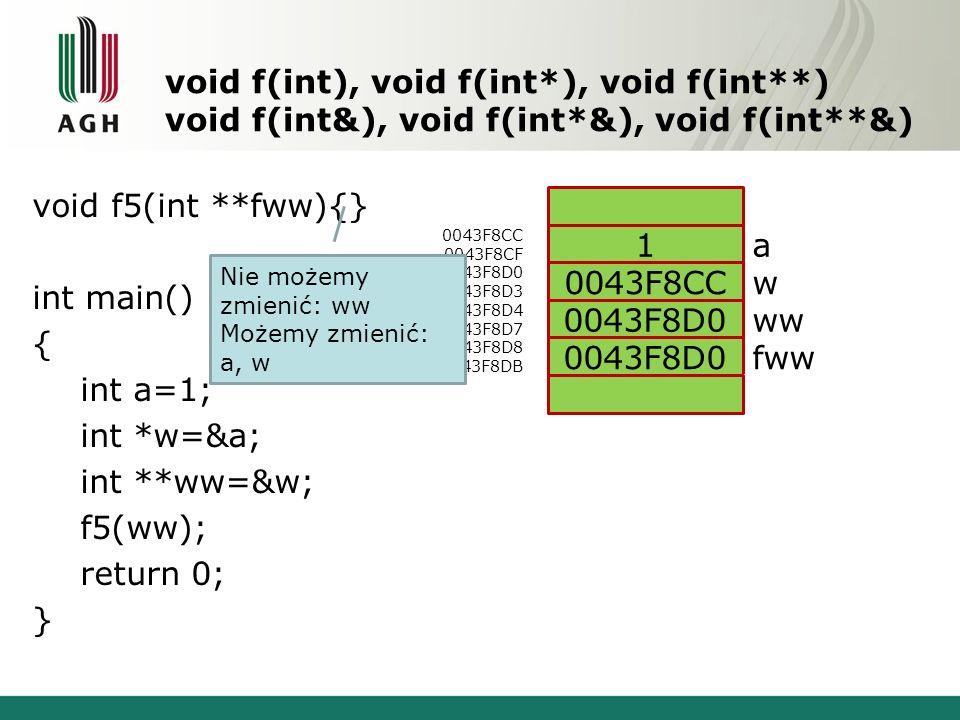 void f(int), void f(int. ), void f(int. ) void f(int&), void f(int