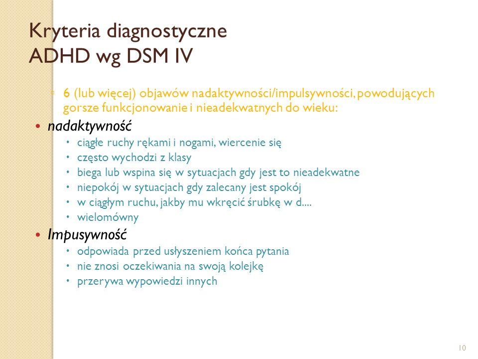 Kryteria diagnostyczne ADHD wg DSM IV