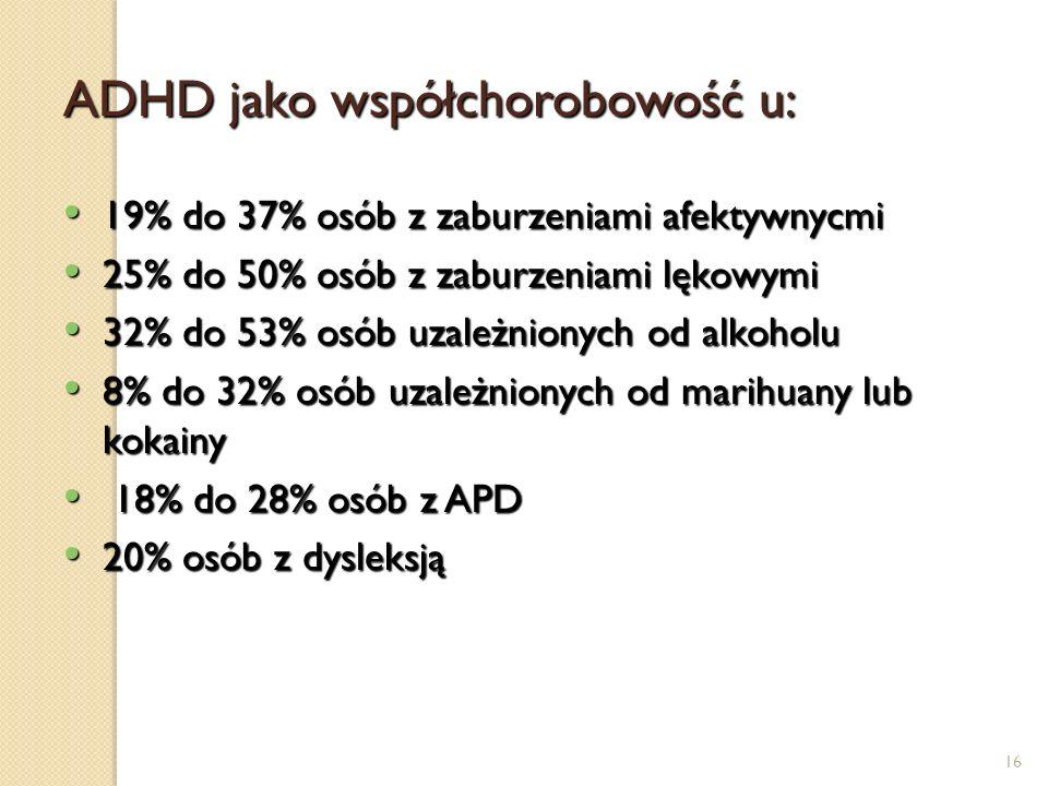 ADHD jako współchorobowość u: