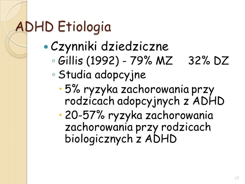 ADHD Etiologia Czynniki dziedziczne Gillis (1992) - 79% MZ 32% DZ